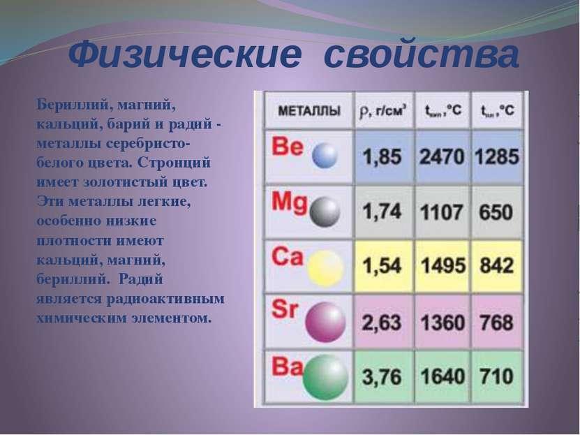 Физические свойства Бериллий, магний, кальций, барий и радий - металлы серебр...