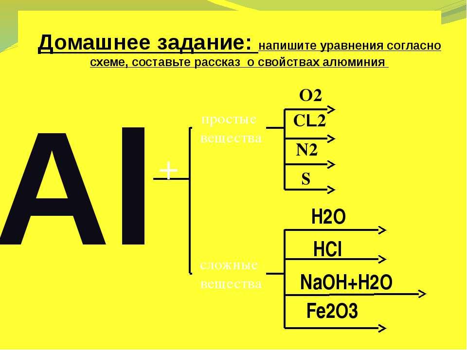 Домашнее задание: напишите уравнения согласно схеме, составьте рассказ о свой...
