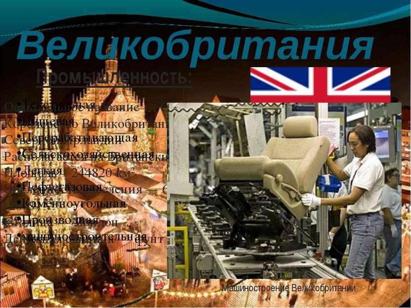 Великобритания Флаг и герб страны Официальное название — Соединенное Королевс...