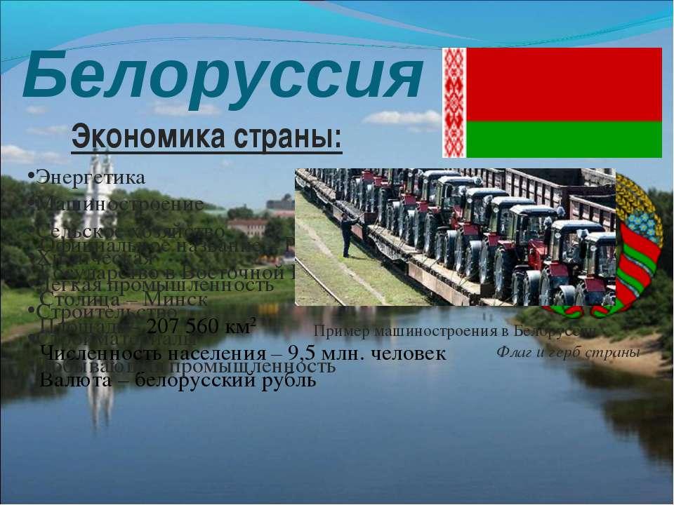 Белоруссия Флаг и герб страны Официальное название – Республика Беларусь Госу...