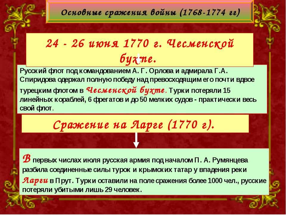 Русский флот под командованием А. Г. Орлова и адмирала Г.А. Спиридова одержал...