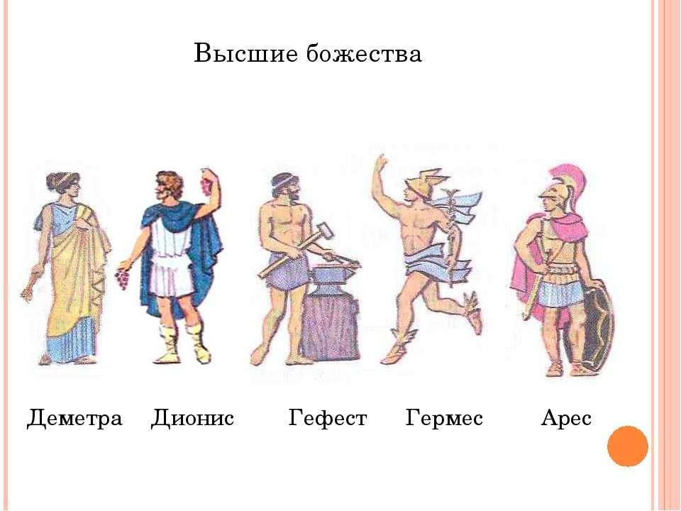 Высшие божества Деметра Дионис Гефест Гермес Арес