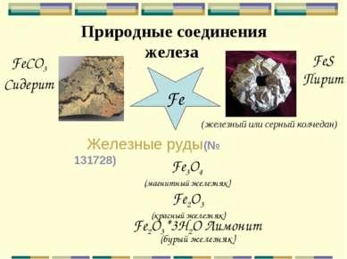 Природные соединения железа Fe FeS Пирит (железный или серный колчедан) FeCO3...