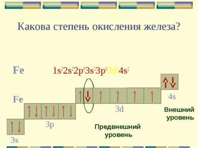 Какова степень окисления железа? Fe 1s22s22p63s23p63d64s2 Fe 4s Внешний урове...