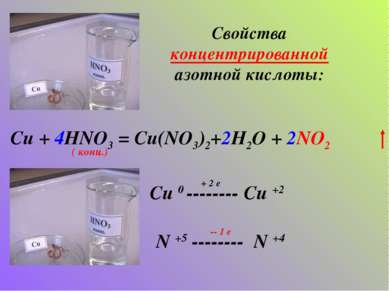 Свойства концентрированной азотной кислоты: Cu + 4HNO3 = Cu(NO3)2+2H2O + 2NO2...