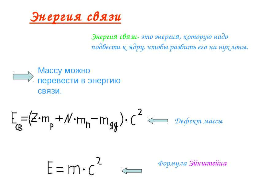 Энергия связи Энергия связи- это энергия, которую надо подвести к ядру, чтобы...