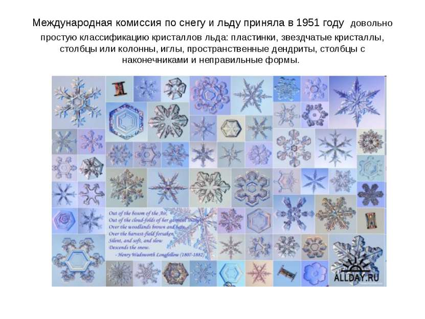 Международная комиссия по снегу и льду приняла в 1951 году довольно простую к...