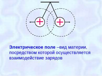 Электрическое поле –вид материи, посредством которой осуществляется взаимодей...