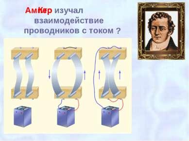 изучал взаимодействие проводников с током Кто Ампер ?
