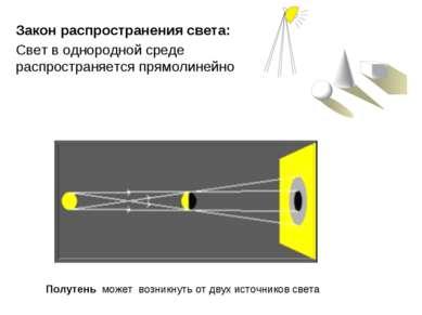 Полутень может возникнуть от двух источников света Закон распространения свет...