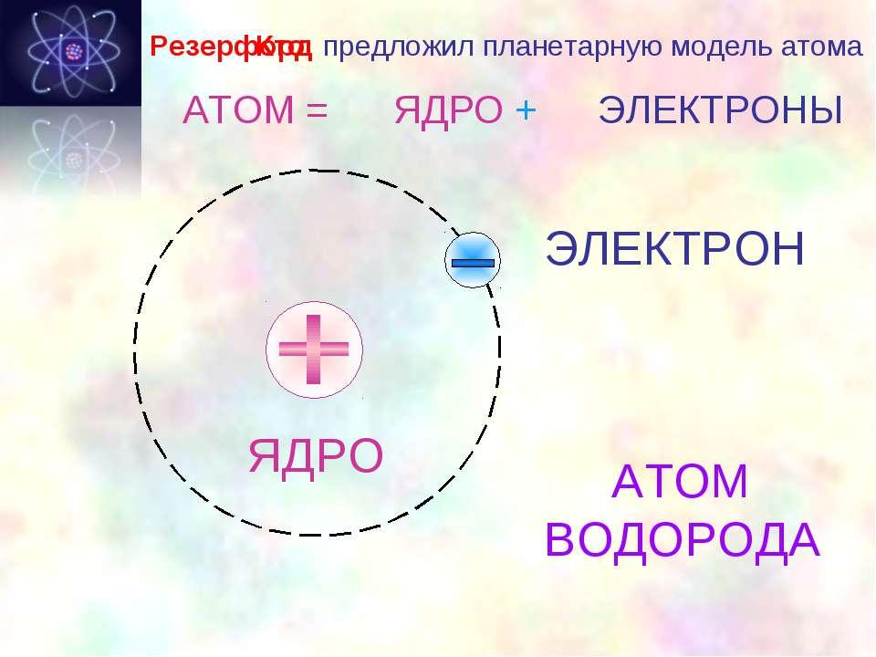 ЭЛЕКТРОН ЯДРО ЭЛЕКТРОНЫ ЯДРО + АТОМ = АТОМ ВОДОРОДА предложил планетарную мод...