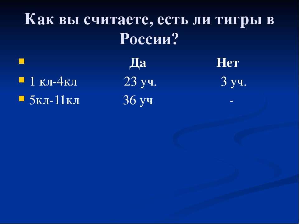 Как вы считаете, есть ли тигры в России? Да Нет 1 кл-4кл 23 уч. 3 уч. 5кл-11к...