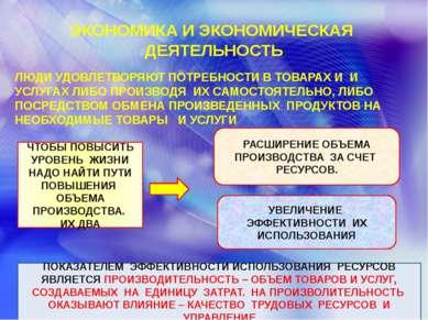 ЭКОНОМИКА И ЭКОНОМИЧЕСКАЯ ДЕЯТЕЛЬНОСТЬ ЛЮДИ УДОВЛЕТВОРЯЮТ ПОТРЕБНОСТИ В ТОВАР...