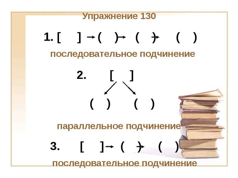 Упражнение 130 1. [ ] ( ) ( ) ( ) 2. [ ] ( ) ( ) 3. [ ] ( ) ( ) последователь...
