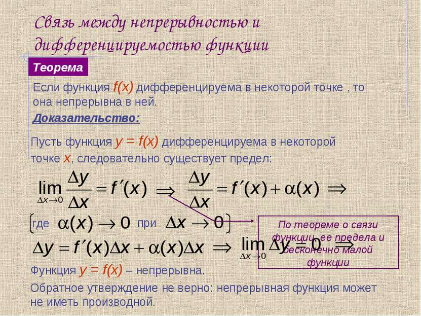 Связь между непрерывностью и дифференцируемостью функции Если функция f(x) ди...