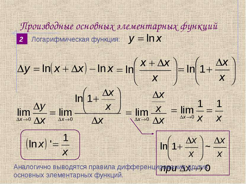 Производные основных элементарных функций 2 Логарифмическая функция: Аналогич...