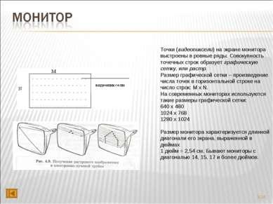. Точки (видеопиксели) на экране монитора выстроены в ровные ряды. Совокупнос...