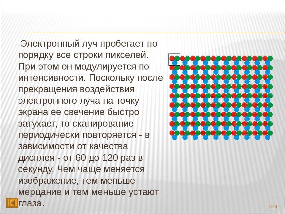 Электронный луч пробегает по порядку все строки пикселей. При этом он модулир...