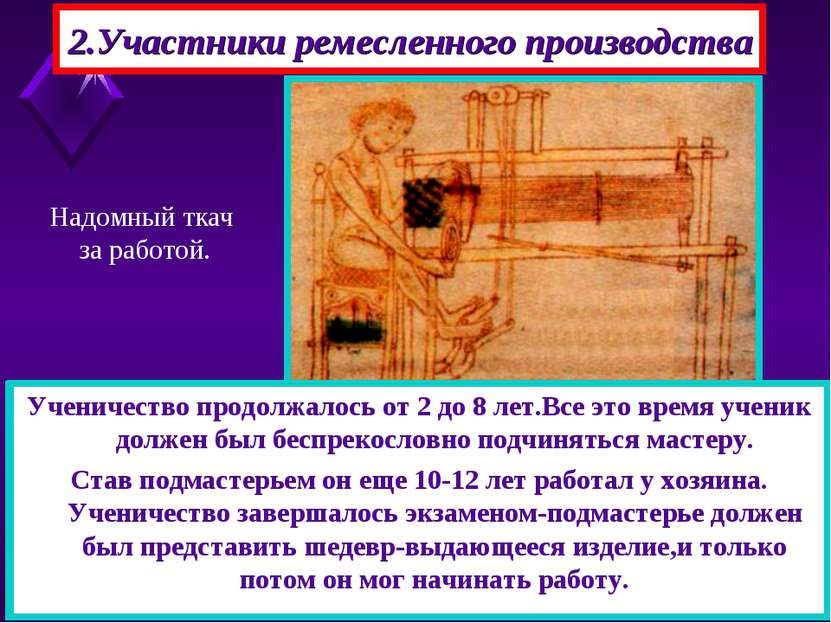 2.Участники ремесленного производства Мастерская часто была и торговой лавкой...