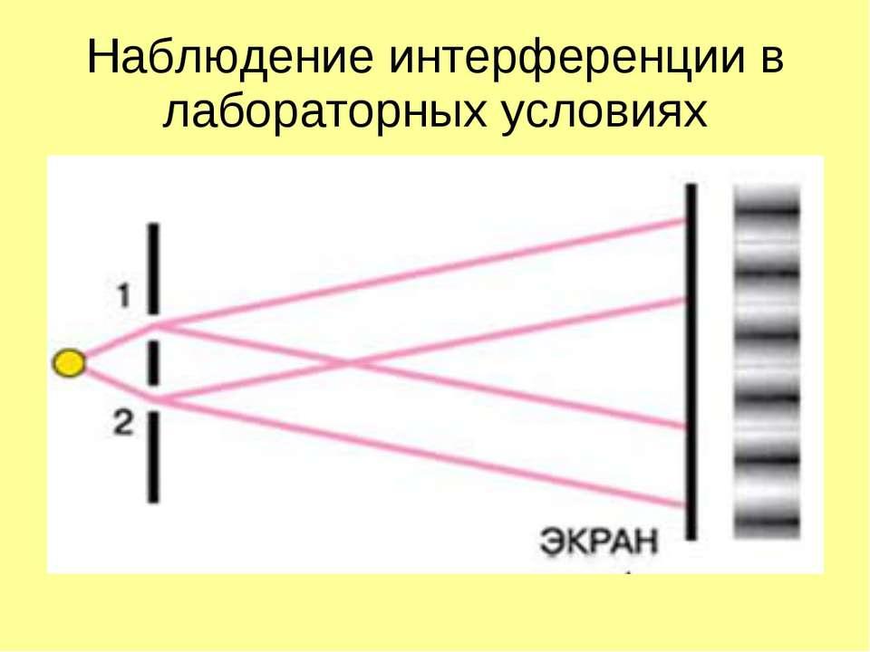 Наблюдение интерференции в лабораторных условиях