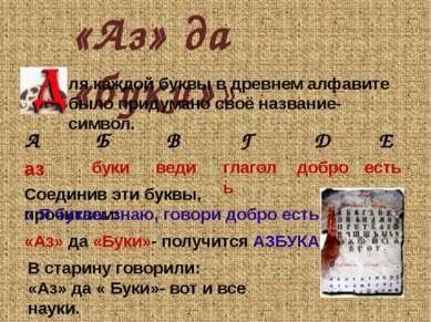 «Аз» да «буки»» ля каждой буквы в древнем алфавите было придумано своё назван...