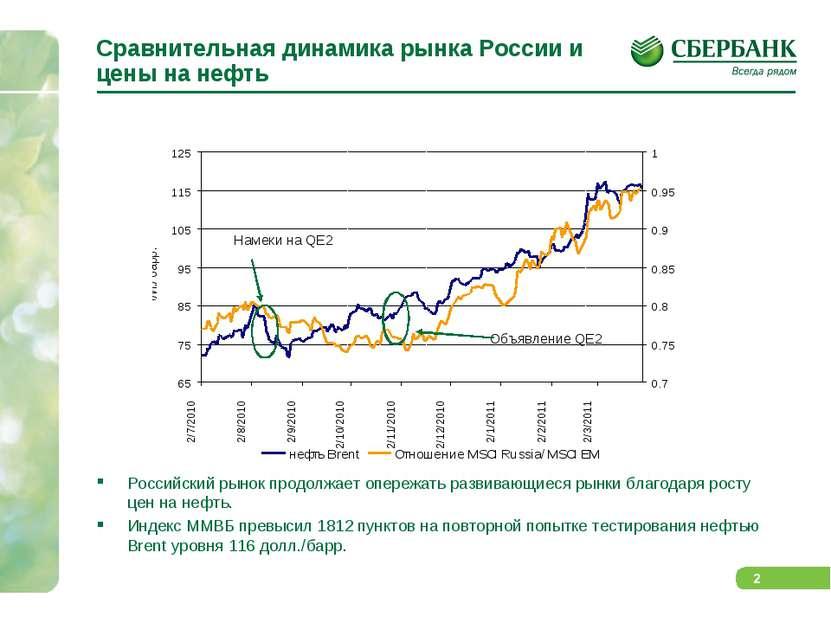 Сравнительная динамика рынка России и цены на нефть Российский рынок продолжа...