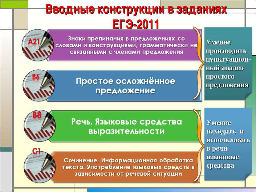 Вводные конструкции в заданиях ЕГЭ-2011 *