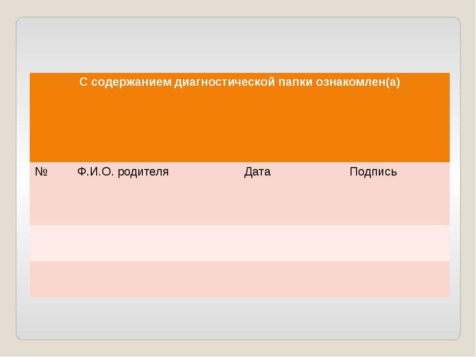 С содержанием диагностической папки ознакомлен(а) № Ф.И.О. родителя Дата Подпись