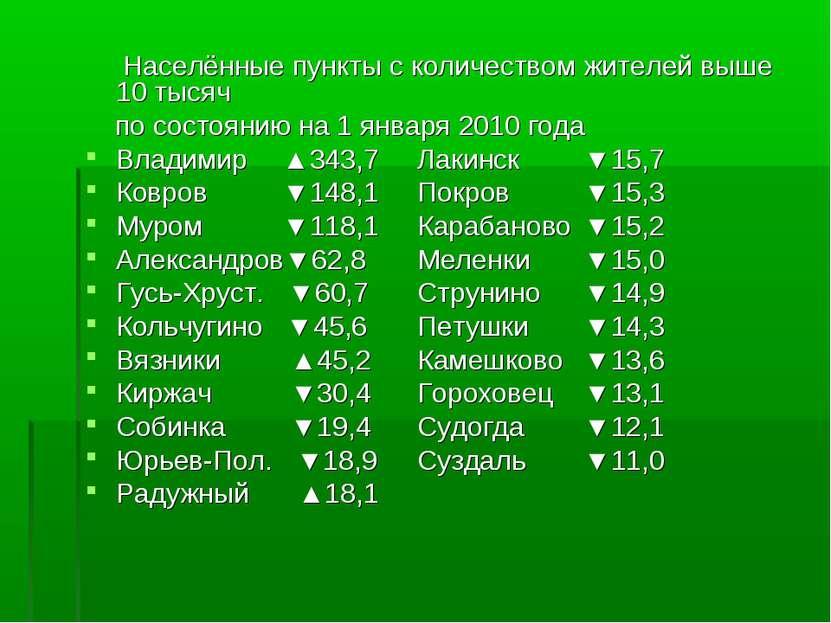 Населённые пункты с количеством жителей выше 10 тысяч по состоянию на 1 январ...