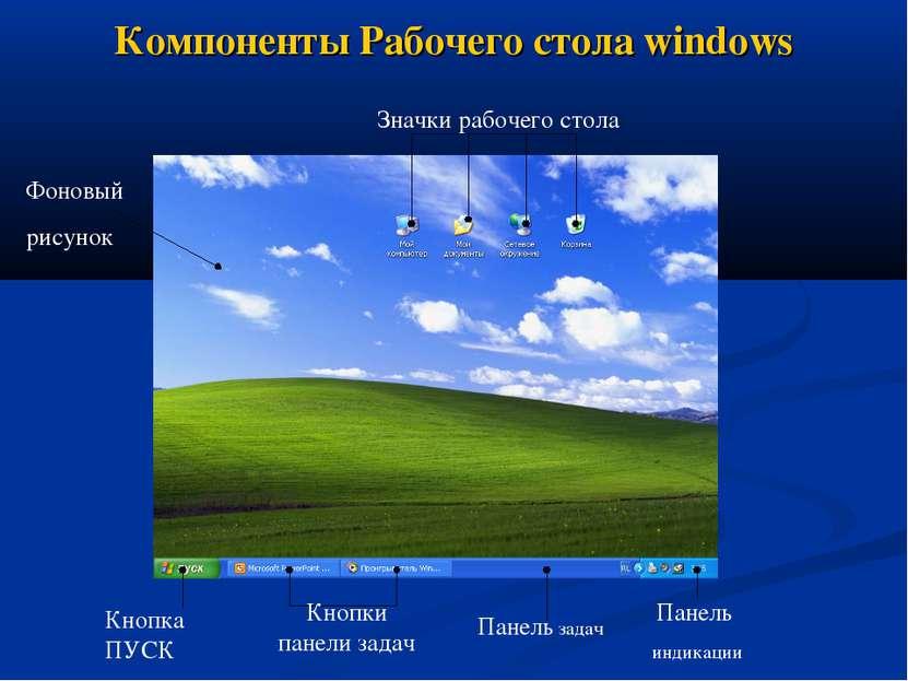 Компоненты Рабочего стола windows Значки рабочего стола Фоновый рисунок Кнопк...