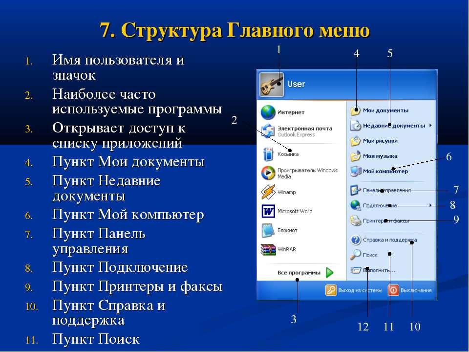 7. Структура Главного меню Имя пользователя и значок Наиболее часто используе...