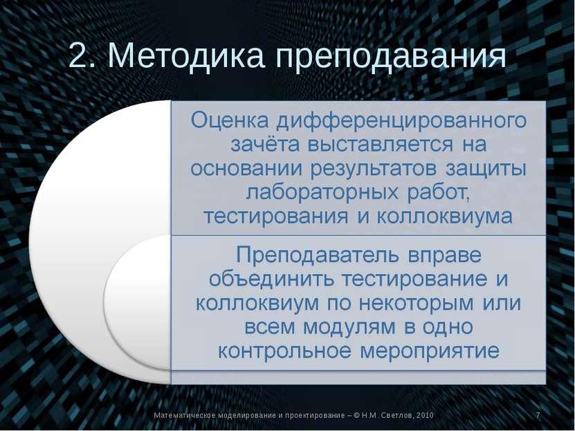 2. Методика преподавания Математическое моделирование и проектирование – © Н....