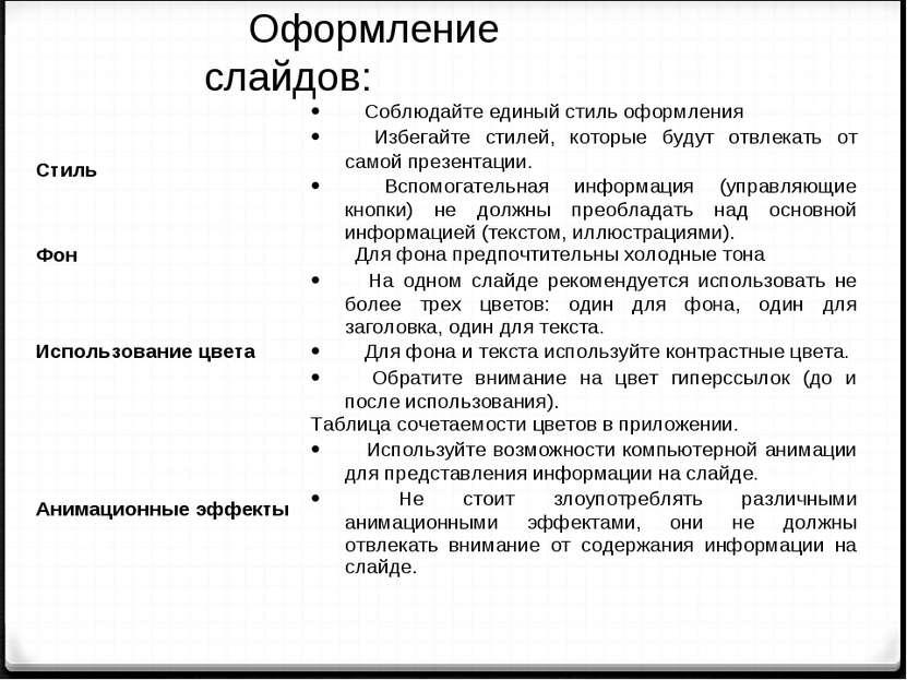 Оформление слайдов: Стиль · Соблюдайте единый стиль оформления ·...