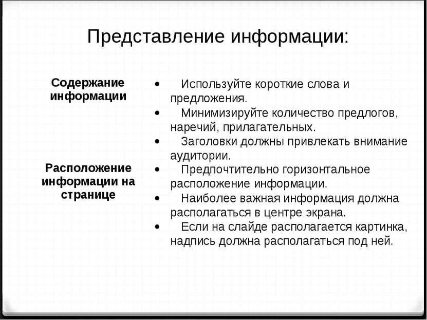 Представление информации: Содержание информации  · Используйте корот...