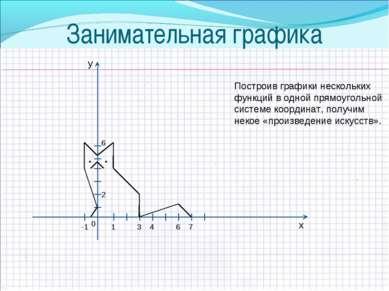 Занимательная графика Построив графики нескольких функций в одной прямоугольн...