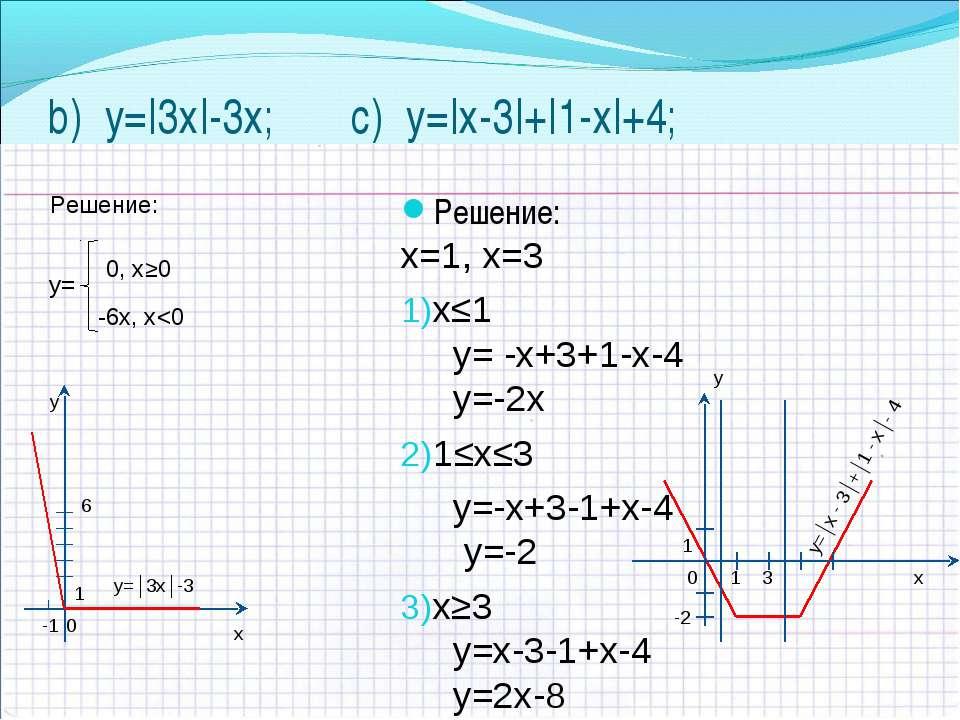 Решение: х=1, х=3 x≤1 y= -x+3+1-x-4 y=-2x 1≤x≤3 y=-x+3-1+x-4 y=-2 x≥3 y=x-3-1...