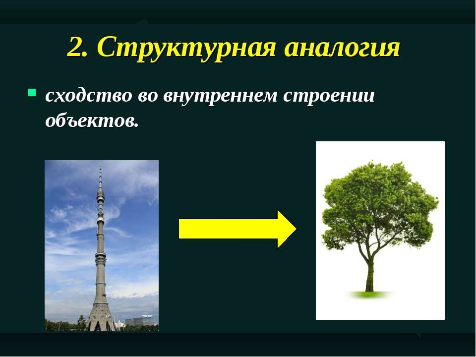 2. Структурная аналогия сходство во внутреннем строении объектов.