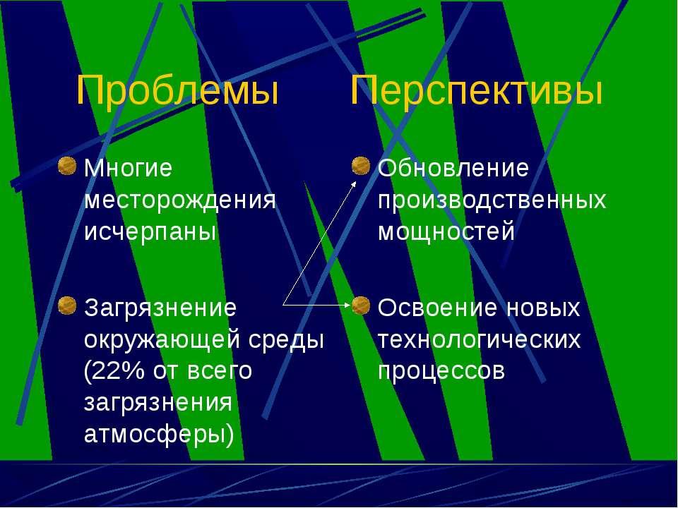 Проблемы Перспективы Многие месторождения исчерпаны Загрязнение окружающей ср...