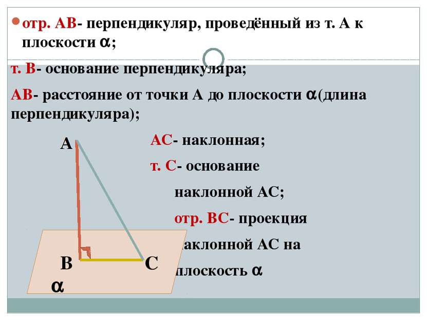 отр. АВ- перпендикуляр, проведённый из т. А к плоскости ; т. В- основание пер...