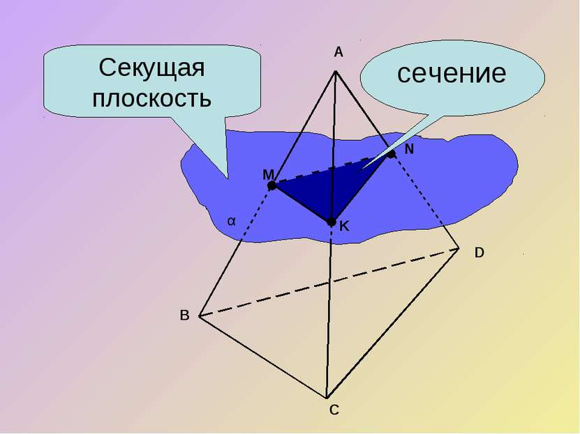 Секущая плоскость сечение A B C D M N K α