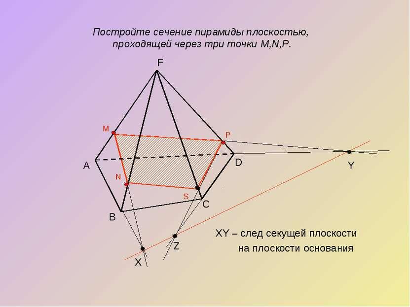 Постройте сечение пирамиды плоскостью, проходящей через три точки M,N,P. XY –...