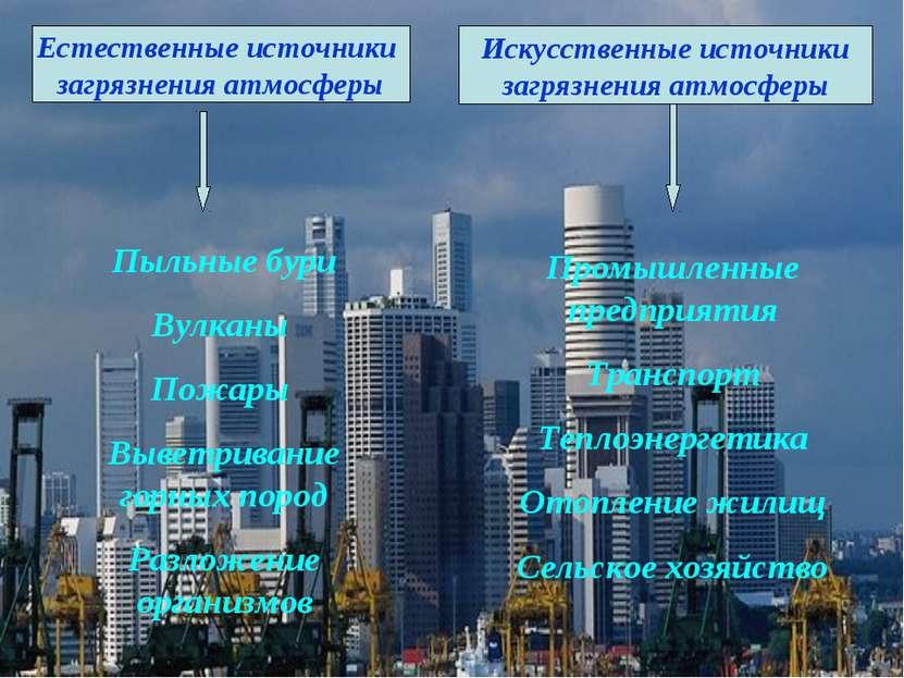 Естественные источники загрязнения атмосферы Искусственные источники загрязне...