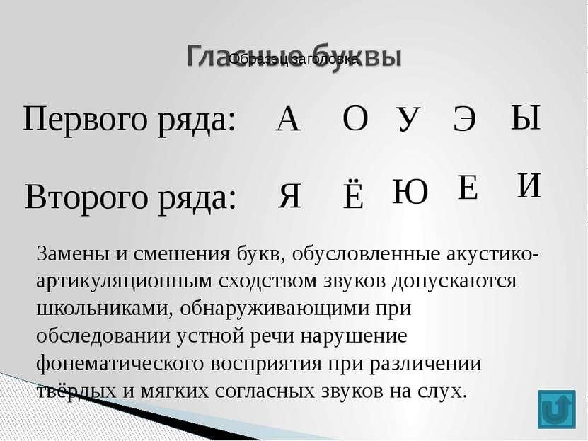 Ошибки написания зрительно похожих букв Звгений уом Е д вруг гадуга д р «Щелч...