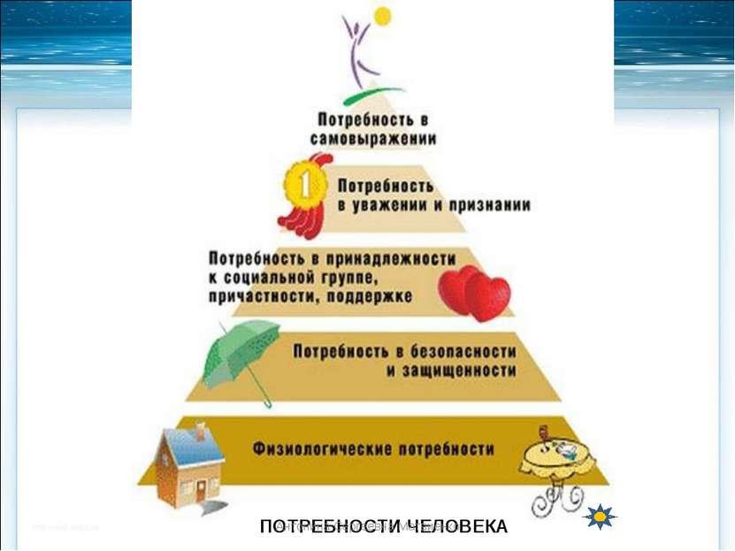 ПОТРЕБНОСТИ ЧЕЛОВЕКА Антонина Сергеевна Матвиенко Антонина Сергеевна Матвиенко