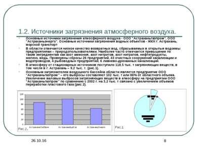 * * 1.2. Источники загрязнения атмосферного воздуха. Основные источники загря...