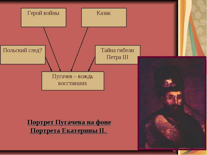 Портрет Пугачева на фоне Портрета Екатерины II.