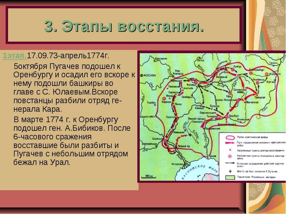 3. Этапы восстания. 1этап.17.09.73-апрель1774г. 5октября Пугачев подошел к Ор...