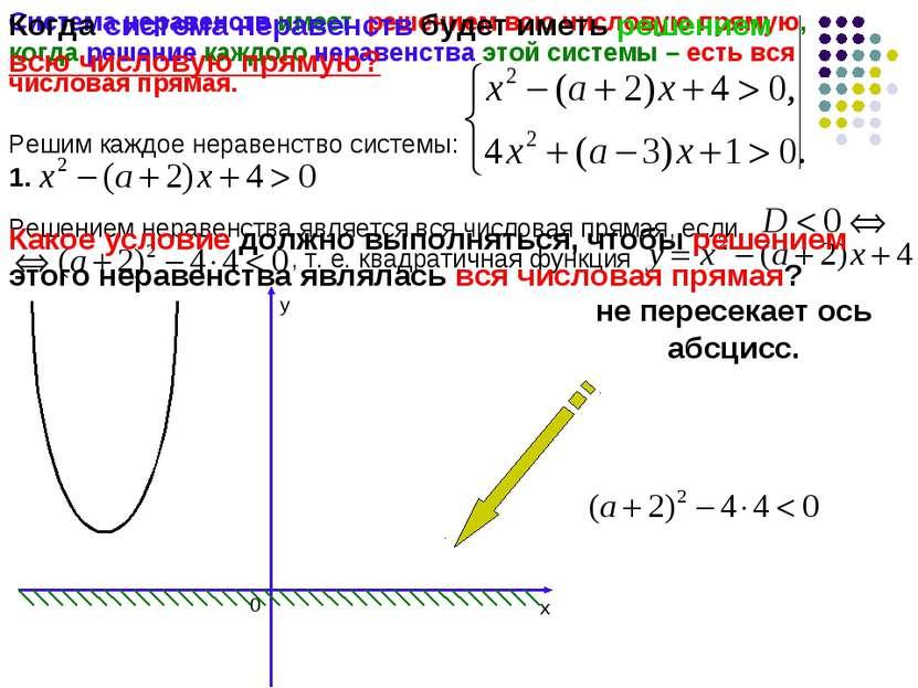 Система неравенств имеет решением всю числовую прямую, когда решение каждого ...