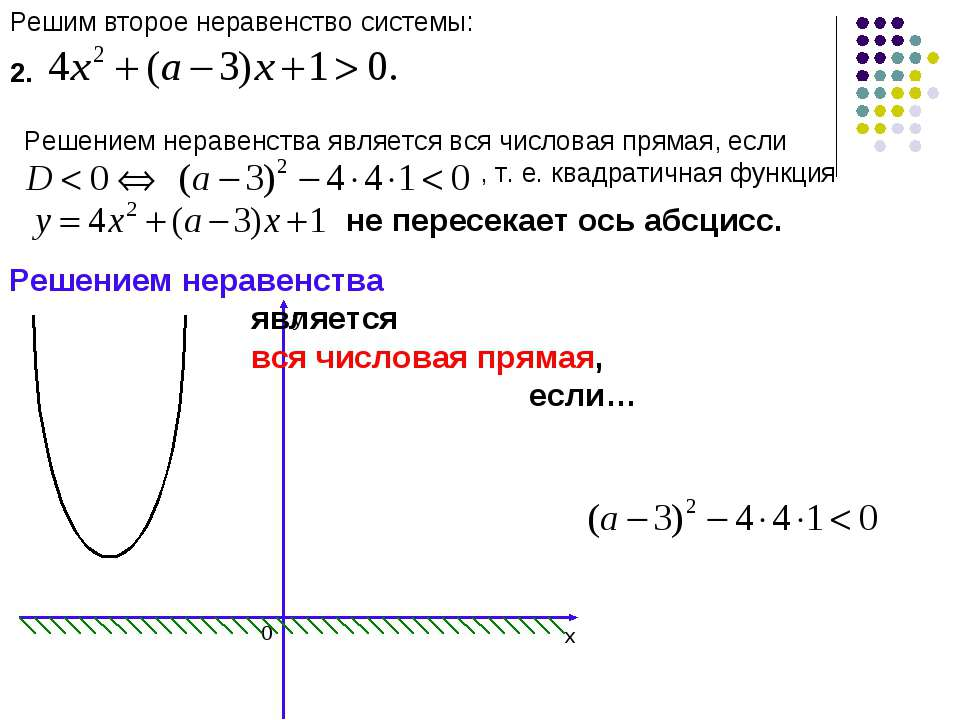 Решим второе неравенство системы: 2. Решением неравенства является вся числов...