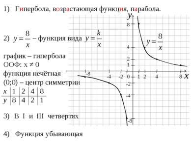 1) Гипербола, возрастающая функция, парабола. В I и III четвертях 4) Функция ...